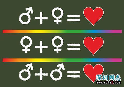 男同性恋有更多的哥哥?科学家有话说